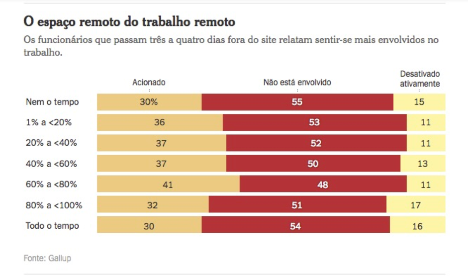http://convergecom.com.br/tiinside/webinside/11/02/2015/pesquisa-diz-que-trabalhar-home-office-traz-mais-produtividade/
