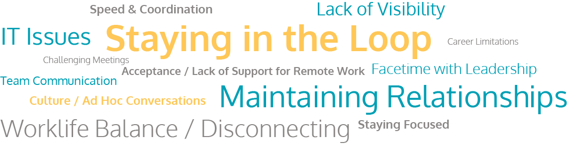 https://www.owllabs.com/state-of-remote-work